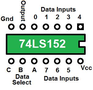 74152 8 Line Demultiplexer / DecoderCustom Chips Micrcontroller Programming and Circuit Board Design