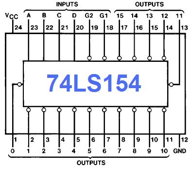 Demultiplexer ic 74154
