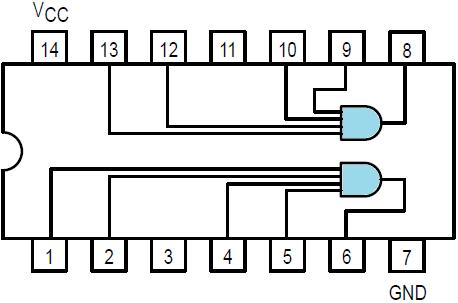 7421 Dual 4-Input AND Gates