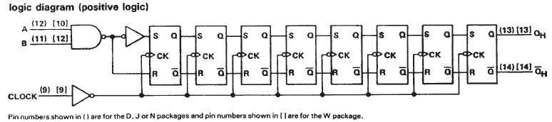 Internal Diagram of the 7491 IC