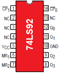 Pinout of typical 7492 (74LS92) Divide by 12 Counter IC